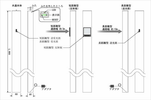 iPH3寸法図